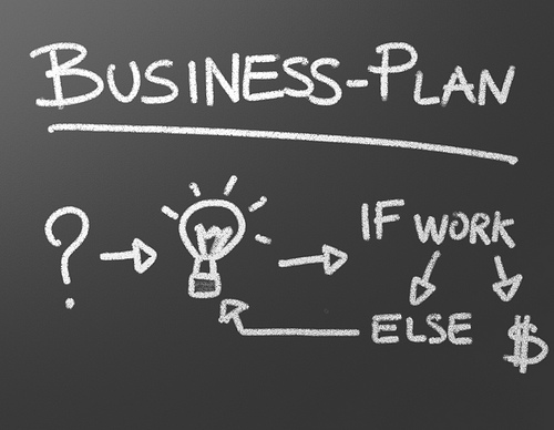 biznesa plans kursi