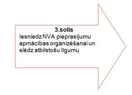 3solis