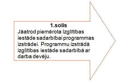 1solis