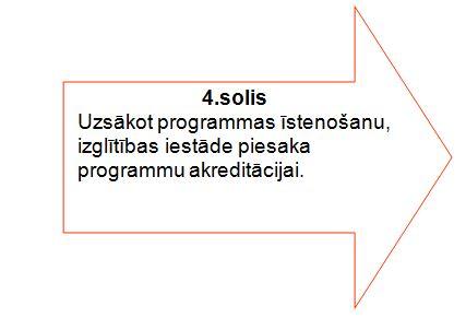 4solis
