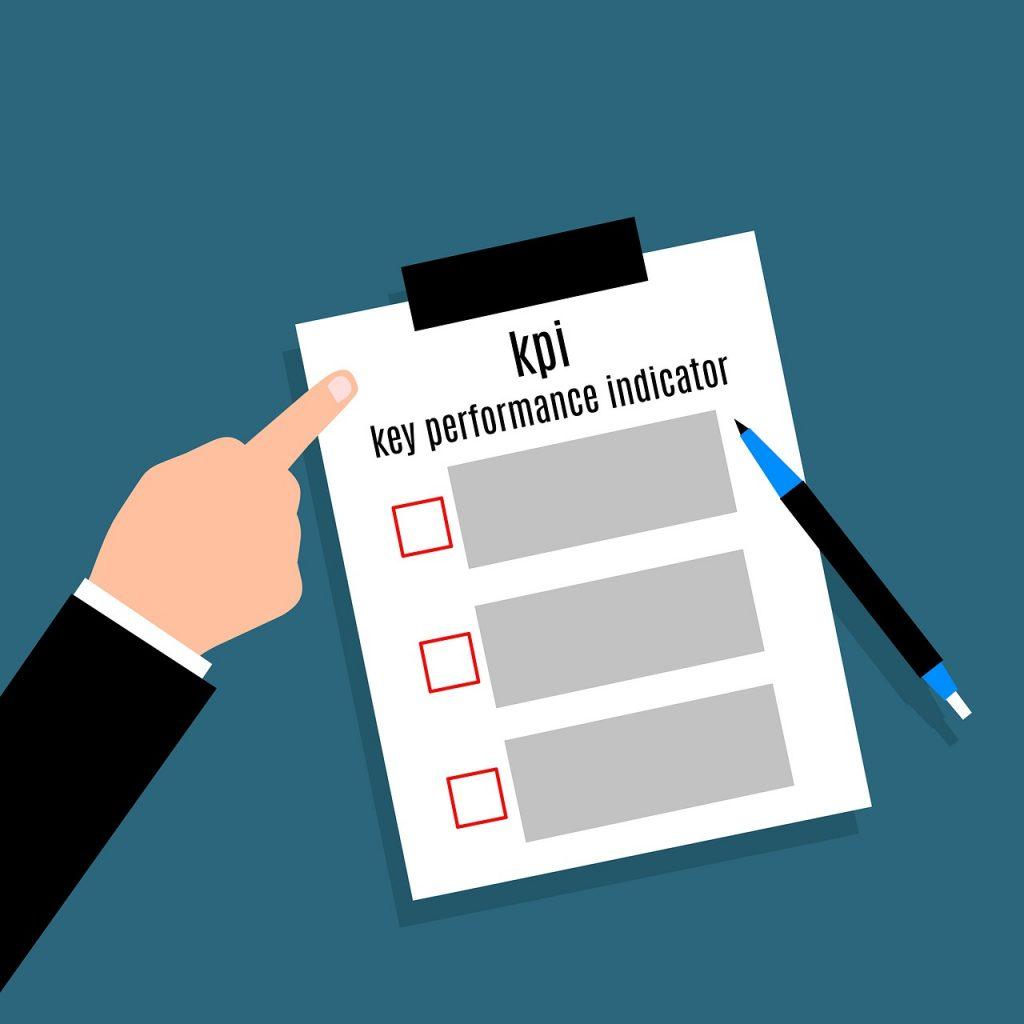 Uzņēmuma veiktspēja un attīstība, KPI